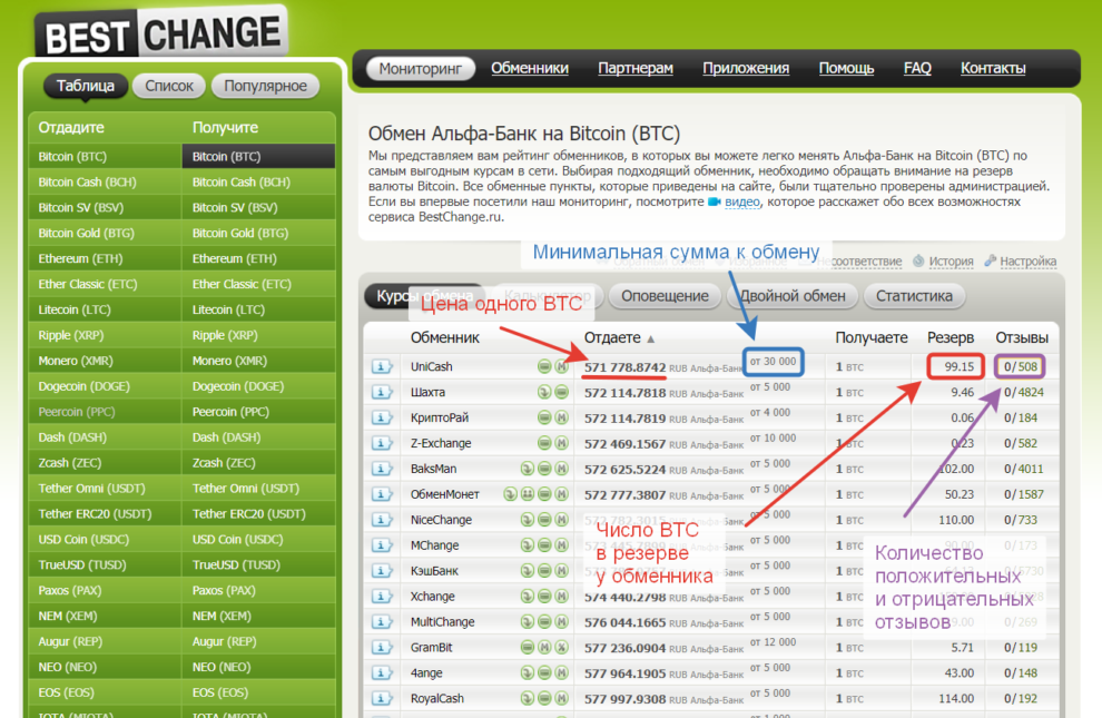 Выбираем нужный обменник на Bestchange для пополнения счета на бирже Binance