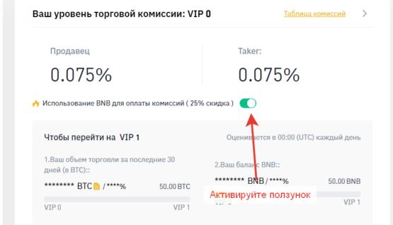 Как снизить комиссию на бирже Binance: купите токены BNB и оплачивайте ими комиссию