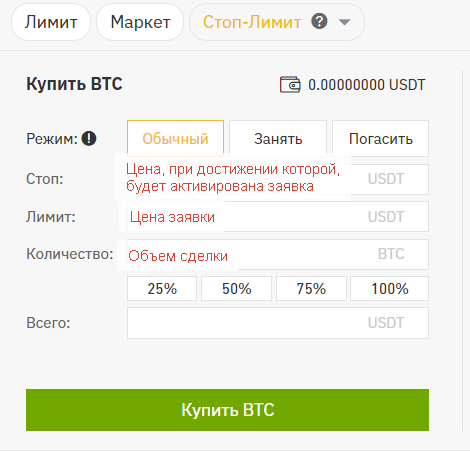 Стоп-лимит заявки на бирже криптовалют Бинанс