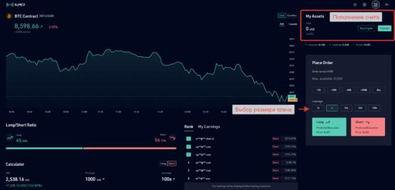 Интерфейс биржи криптовалют KuMex: фьючерсы и контракты
