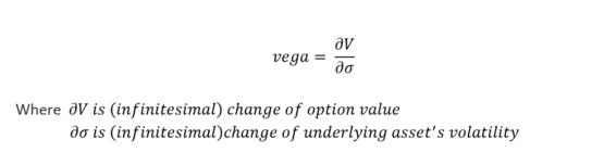 Формула Веги в криптовалютных опционах согласно биржи криптовалют OKEx