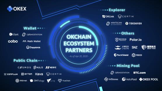 Партнеры биржи OKEx и блокчейна OKChain