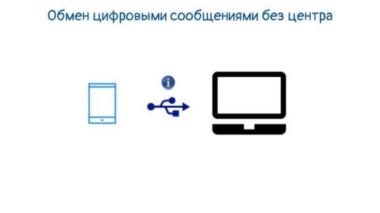 Обмен сообщениями в децентрализованной манере, то есть без сервера