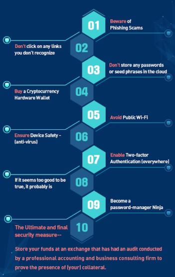 Памятка по безопасноси при работе с криптовалютой