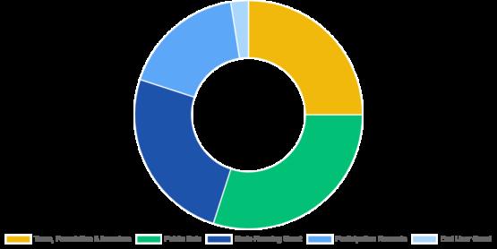 диаграмма Algorand crypto