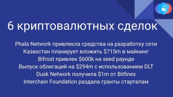 Радар криптовалютных сделок за 31 августа и 1 сентября 2020 года