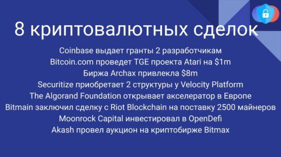 Мониторинг криптовалютных сделок за 14-16 октября 2020 года