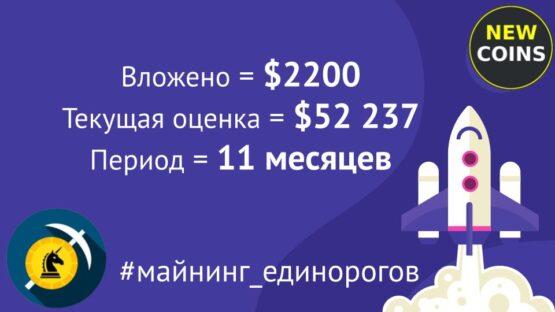 "Итоги инвестиций по портфелю ""Майнинг единорогов"" — май 2021"