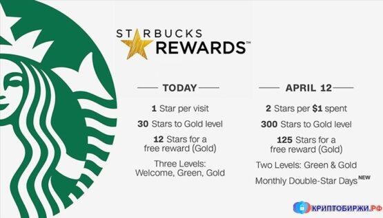 Программы лояльности Starbucks