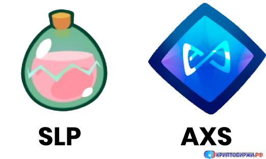SLP и AXS