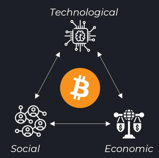 Крипто-технологии